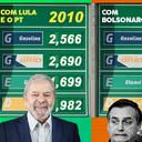 Combustíveis e carros populares: compare Lula e Bolsonaro