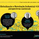 Disponível: Globalização e Revolução Industrial 4.0