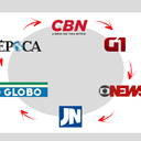 Organizações Globo inflam pretensa denúncia contra Lula