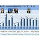Má notícia: Dívida pública deverá ultrapassar 80%