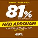CUT/Vox: 81% dos trabalhadores rejeitam Reforma Trabalhista