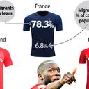 Os filhos da migração: do desprezo à glória na Copa